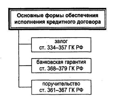 кредитная карта россельхозбанк онлайн заявка без справок и поручителей